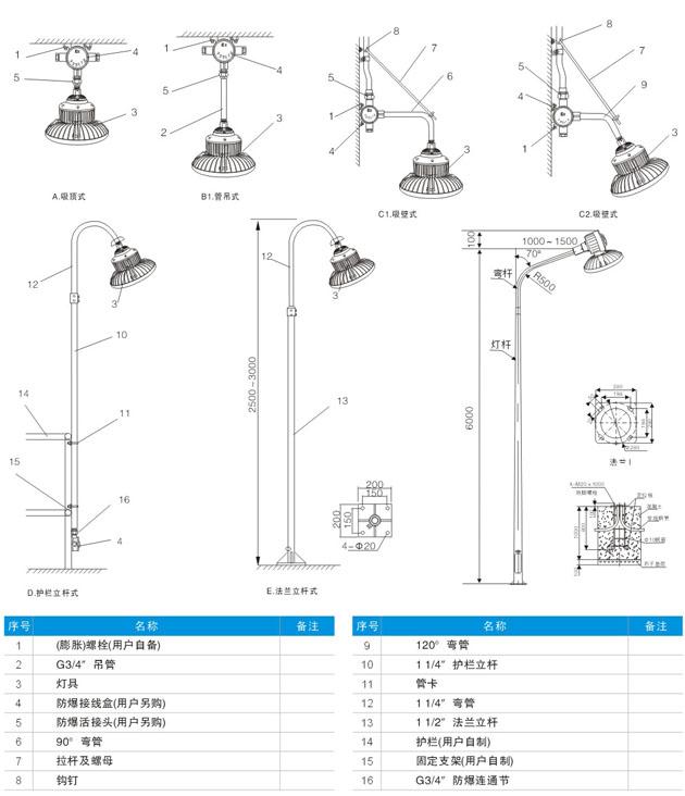 led防爆灯安装方式