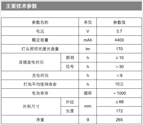 MSL4700袖珍信号灯-参数.JPG