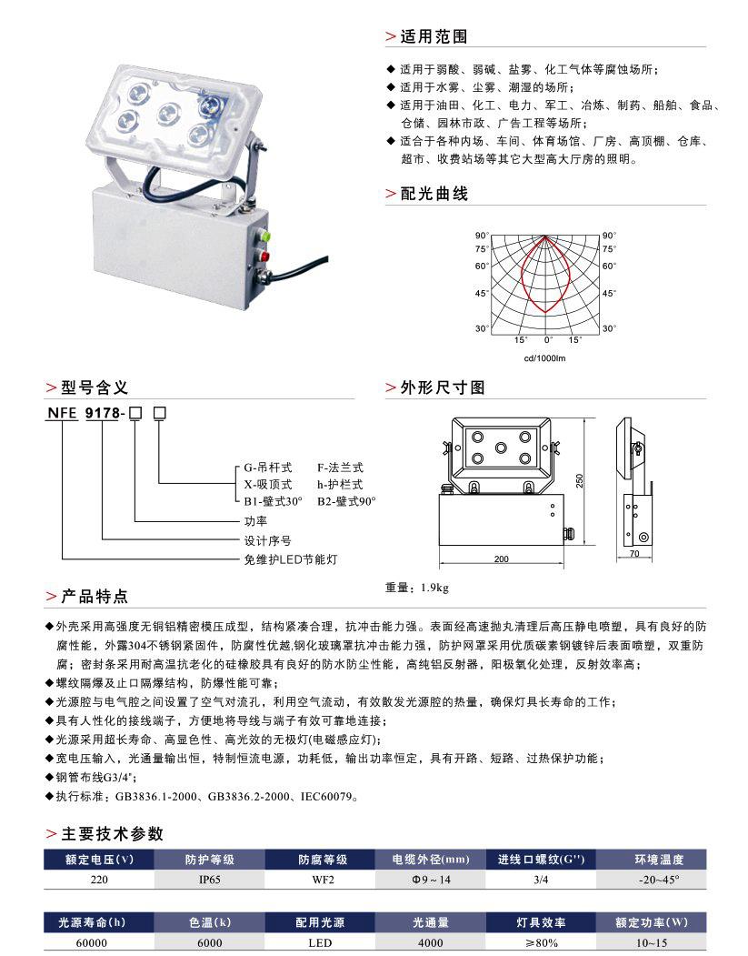 NFE9178固态应急免维护LED应急照明顶灯  技术参数